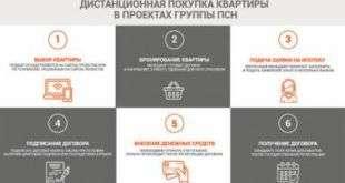 Группа ПСН начинает дистанционные продажи квартир
