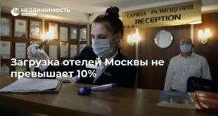 Загрузка отелей Москвы не превышает 10%