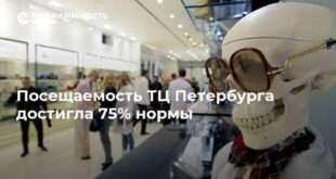Посещаемость ТЦ Петербурга достигла 75% нормы